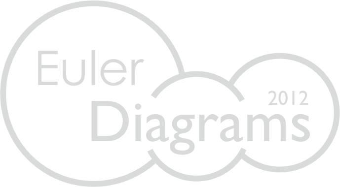 ED2012: 3rd International Workshop on Euler Diagrams Logo